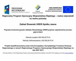 Poprawa konkurencyjności Zakładu Ślusarskiego GREŃ poprzez usprawnienie procesu gięcia blach